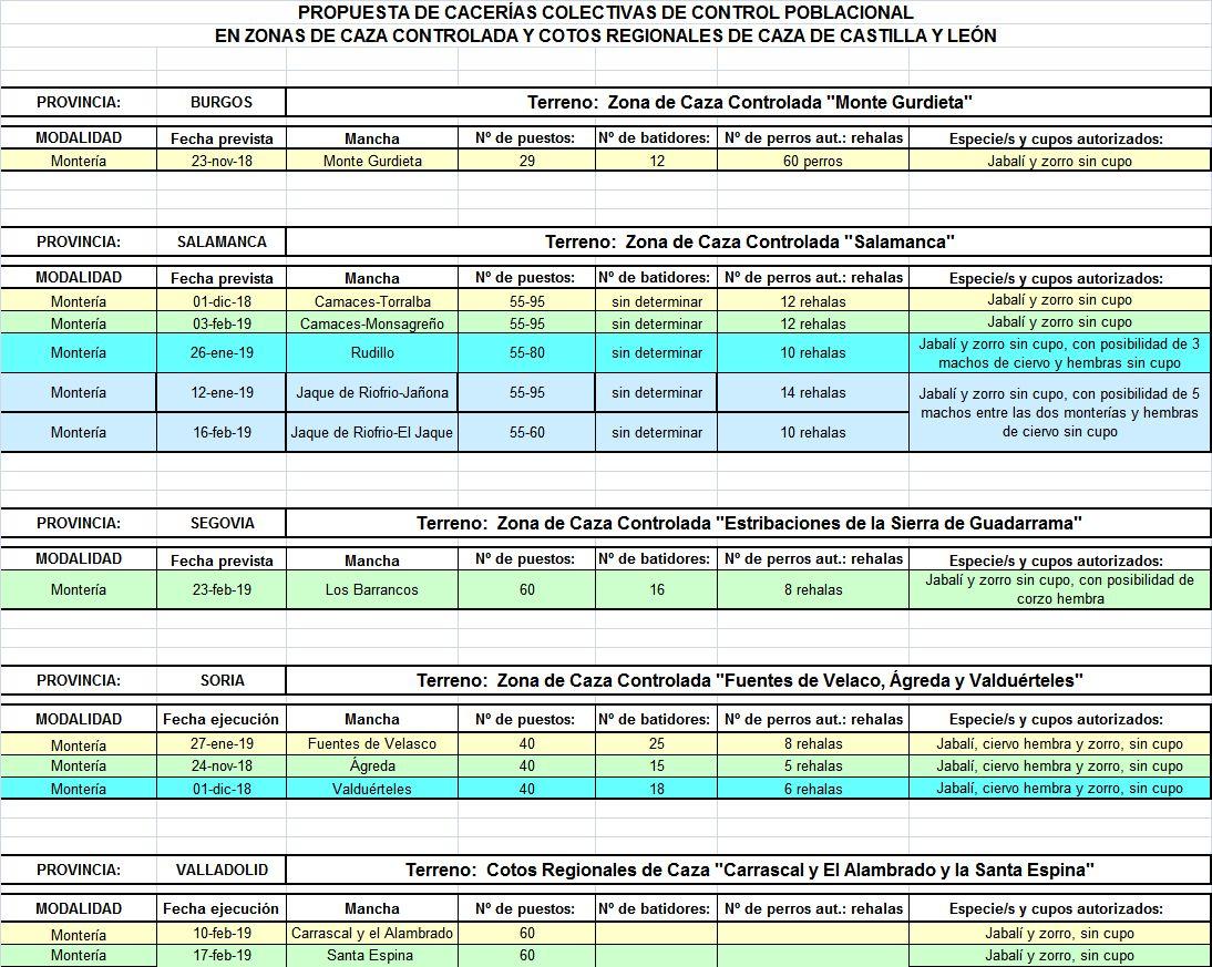Listado-Monterías-2018-2019